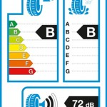 Las etiquetas medioambientales de los neumáticos